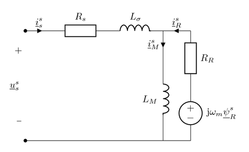 Dynamic inverse-gamma-equivalent circuit for an induction machine